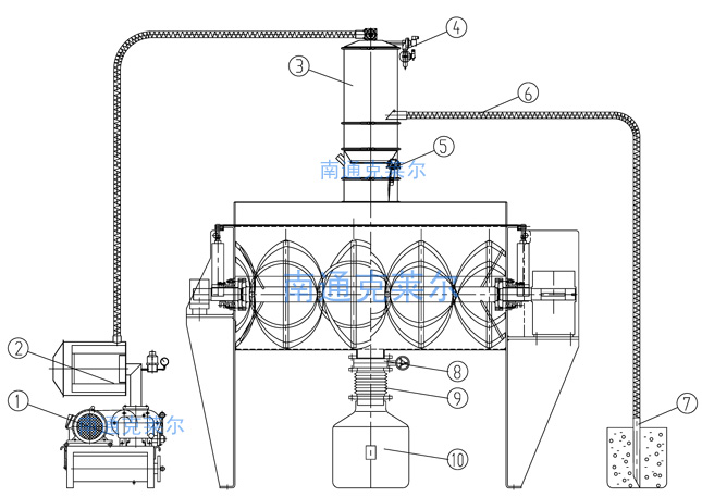nantong clare mixing equipment co  ltd